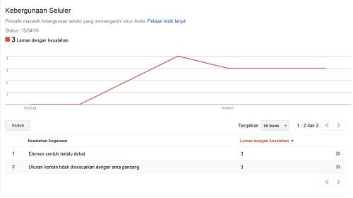 Apakah Algoritma MobileGeddon Google